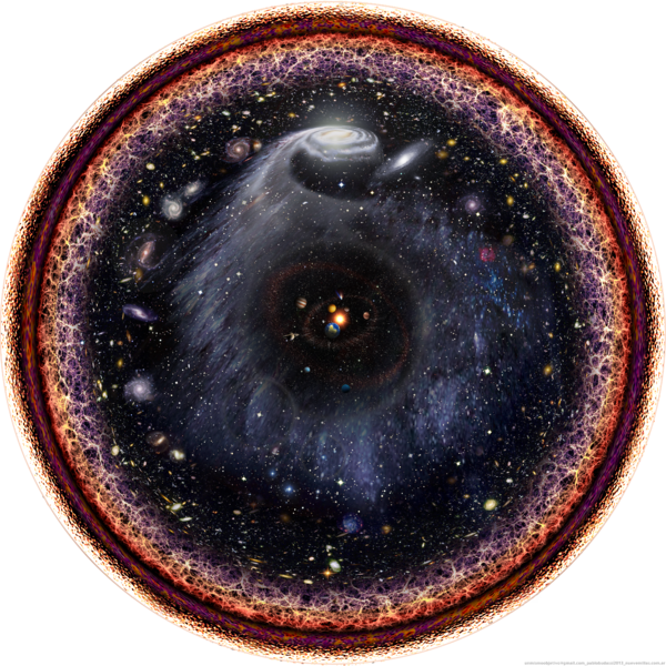 The obervable universe as depicted with logarithmic scale. Credit: Unmismoobjetivo