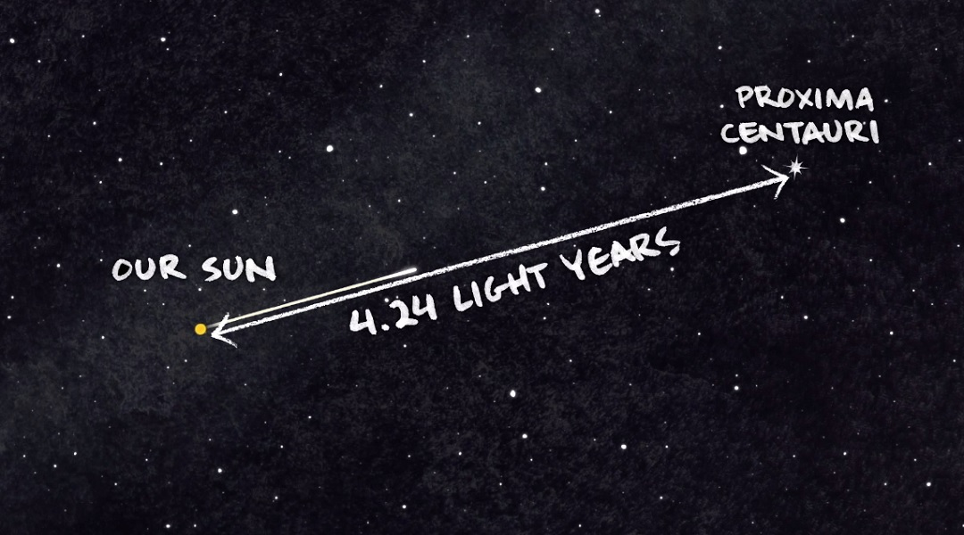 a light year is a measure of what